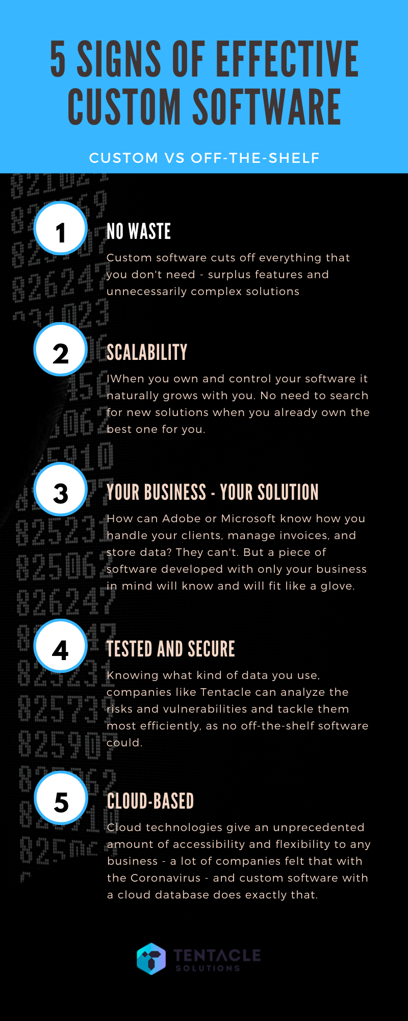 Five signs of Effective custom software